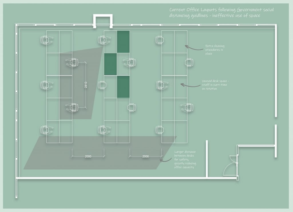 COVID Office Layout